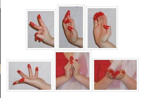 Kathak Hand Gestures